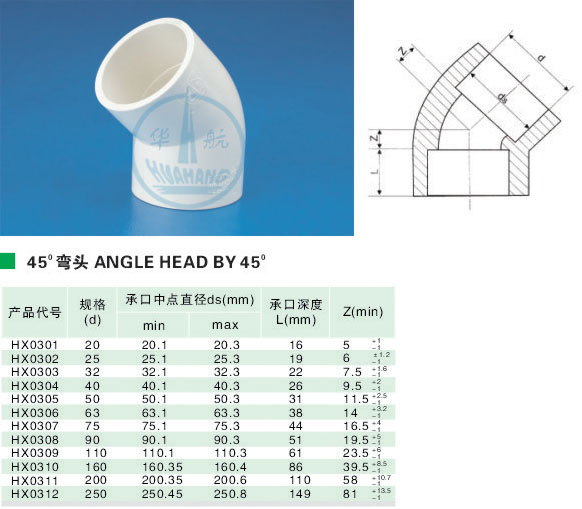 Angle head by degree pvc u feedwater tube fabicated